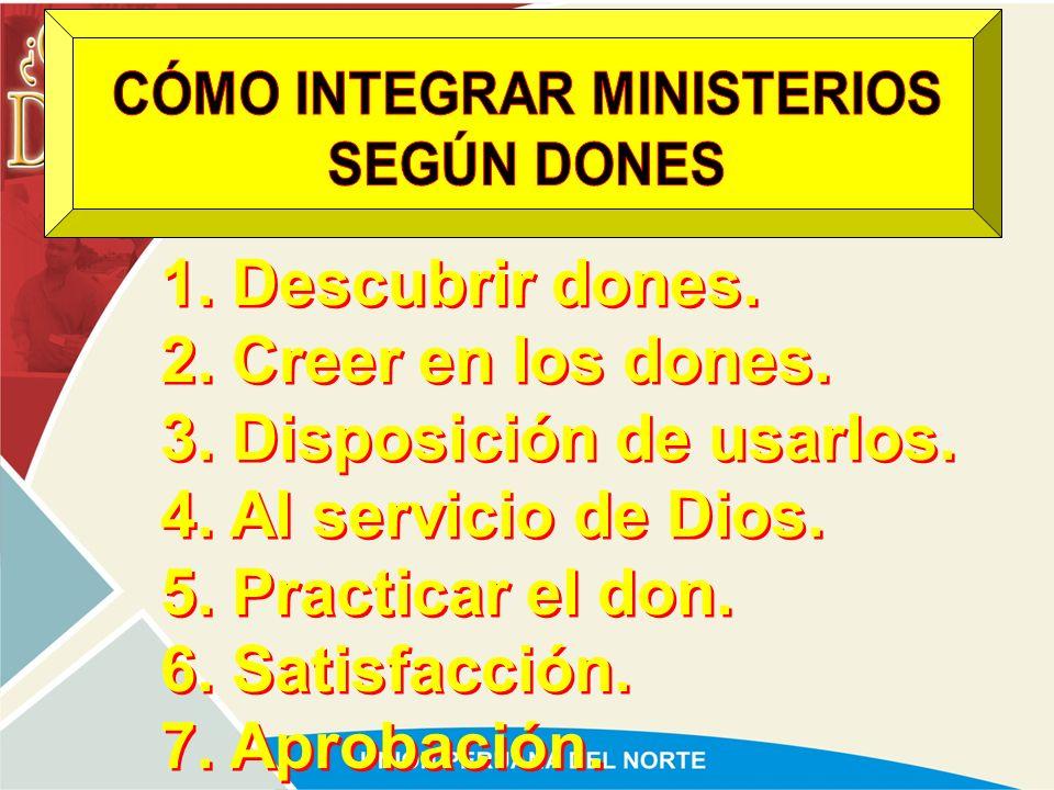 CÓMO INTEGRAR MINISTERIOS