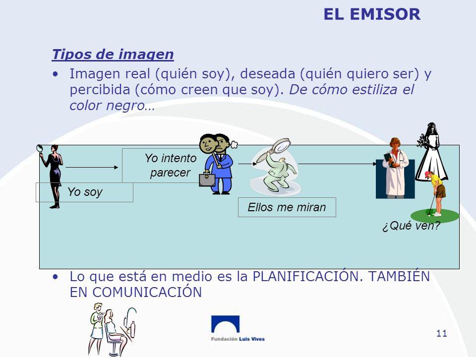EL EMISOR Tipos de imagen