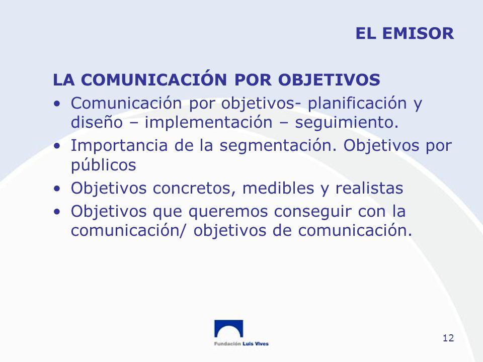 EL EMISOR LA COMUNICACIÓN POR OBJETIVOS. Comunicación por objetivos- planificación y diseño – implementación – seguimiento.