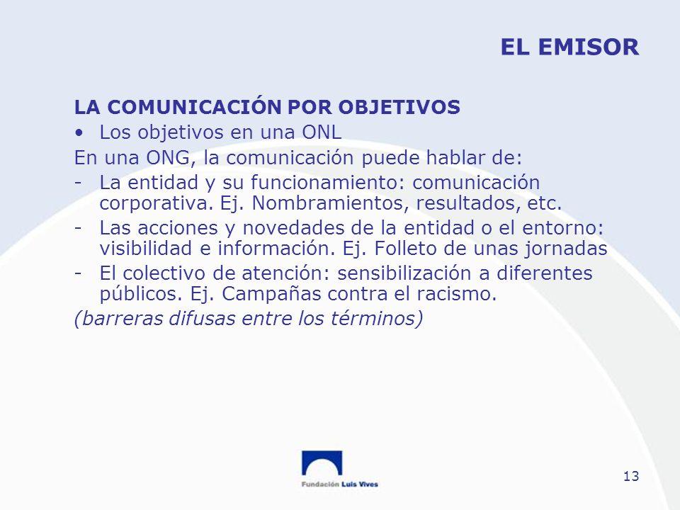EL EMISOR LA COMUNICACIÓN POR OBJETIVOS Los objetivos en una ONL