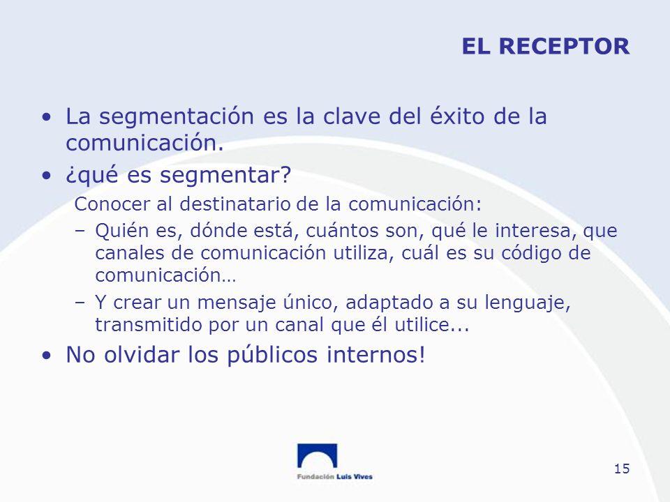 La segmentación es la clave del éxito de la comunicación.