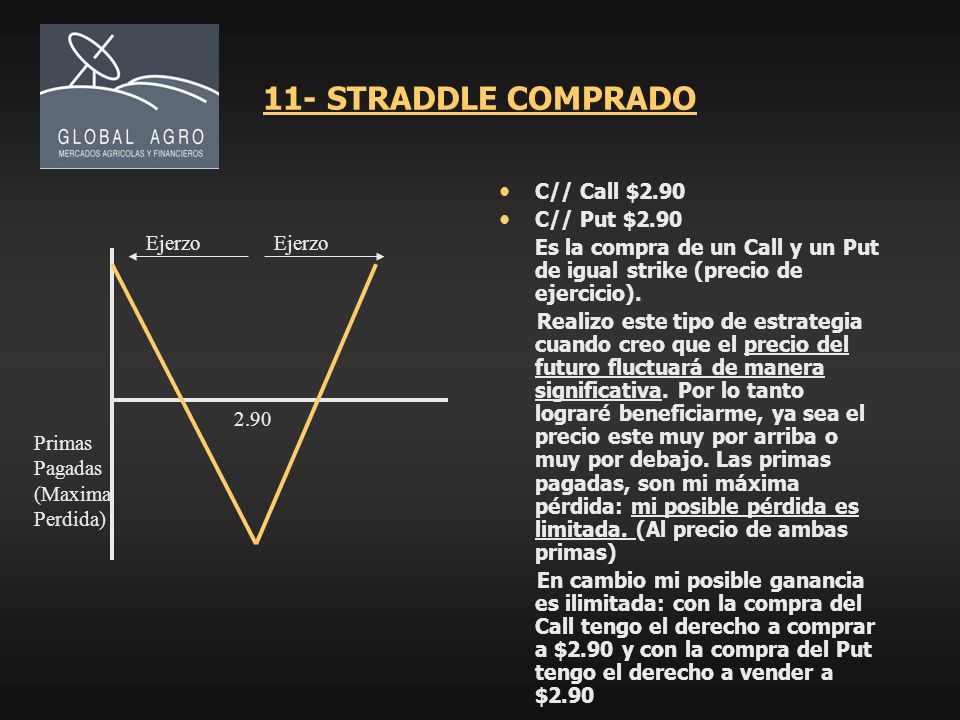 11- STRADDLE COMPRADO C// Call $2.90 C// Put $2.90