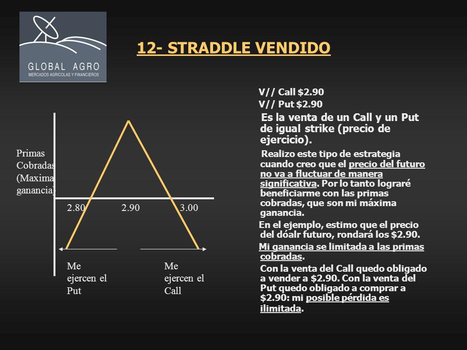 12- STRADDLE VENDIDOV// Call $2.90. V// Put $2.90. Es la venta de un Call y un Put de igual strike (precio de ejercicio).