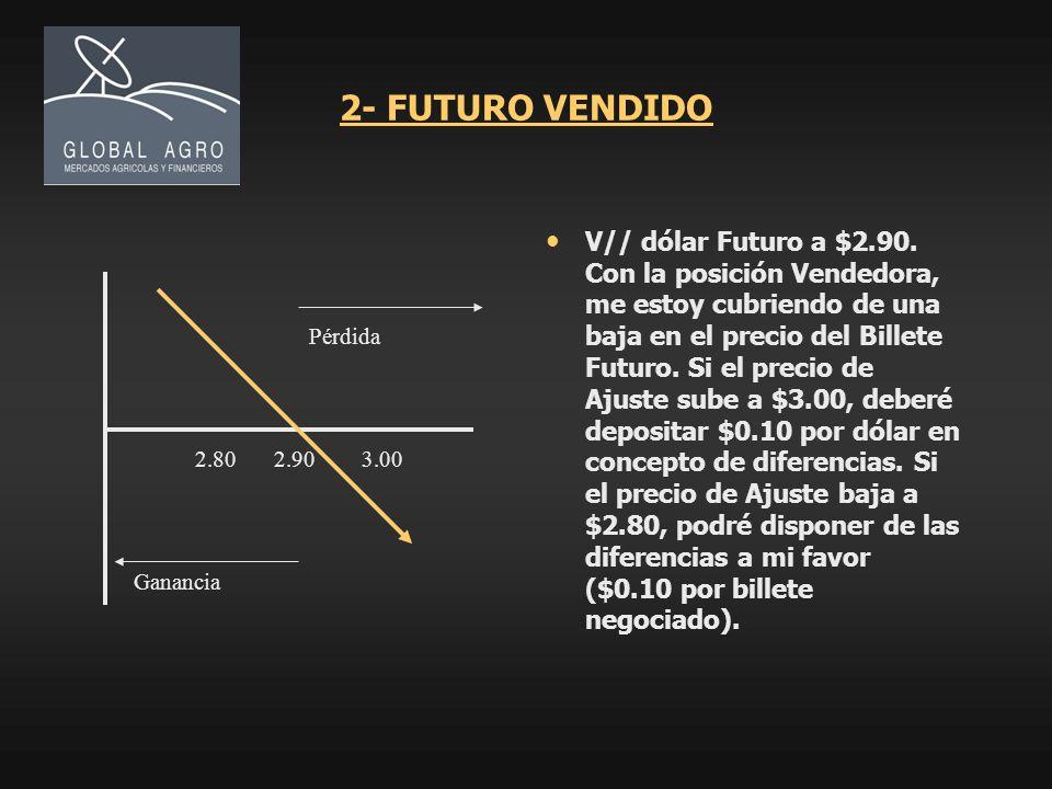 2- FUTURO VENDIDO