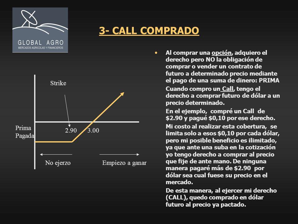 3- CALL COMPRADO Strike Prima Pagada 2.90 3.00 No ejerzo