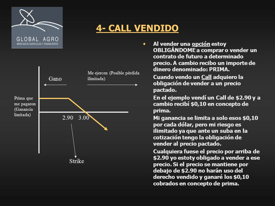 4- CALL VENDIDO Gano 2.90 3.00 Strike