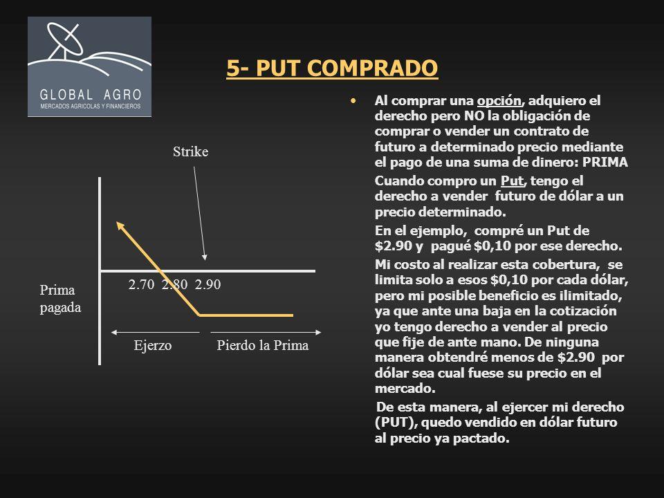 5- PUT COMPRADO Strike 2.70 2.80 2.90 Prima pagada Ejerzo