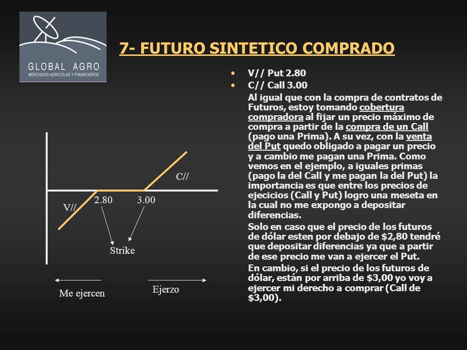 7- FUTURO SINTETICO COMPRADO