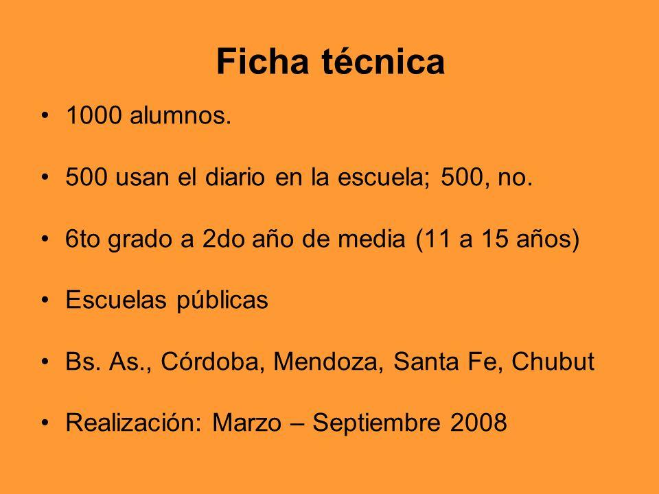Ficha técnica 1000 alumnos. 500 usan el diario en la escuela; 500, no.