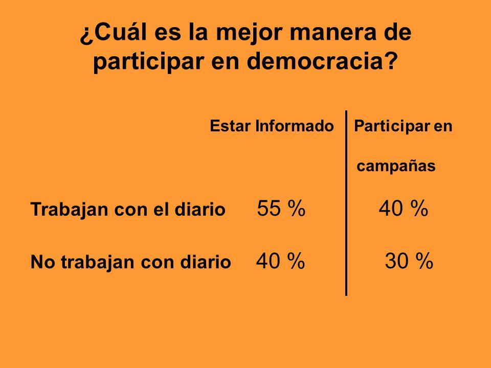 ¿Cuál es la mejor manera de participar en democracia