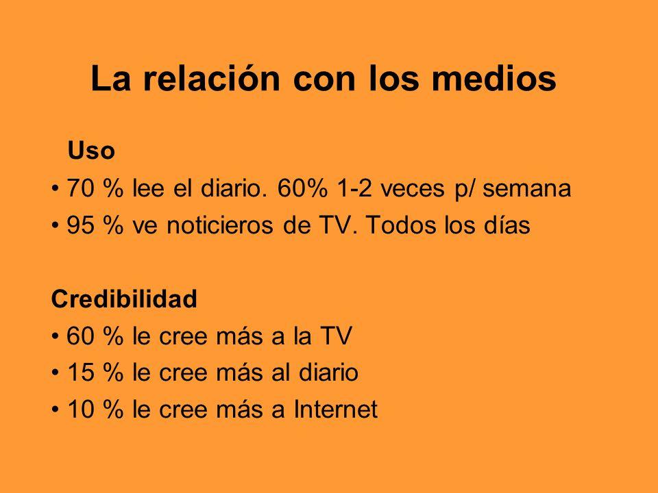 La relación con los medios