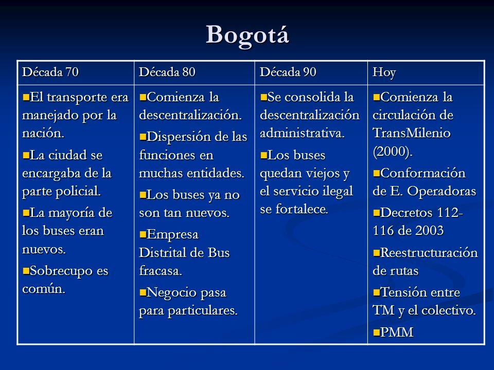 Bogotá El transporte era manejado por la nación.