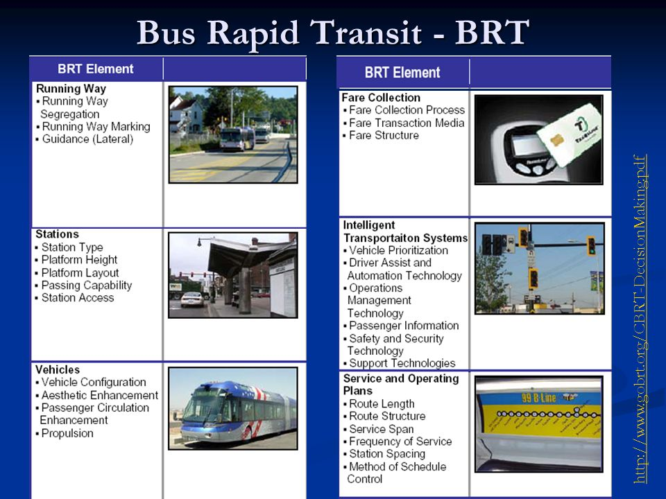 Bus Rapid Transit - BRT http://www.gobrt.org/CBRT-DecisionMaking.pdf