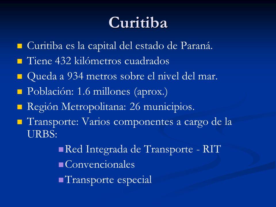 Curitiba Curitiba es la capital del estado de Paraná.