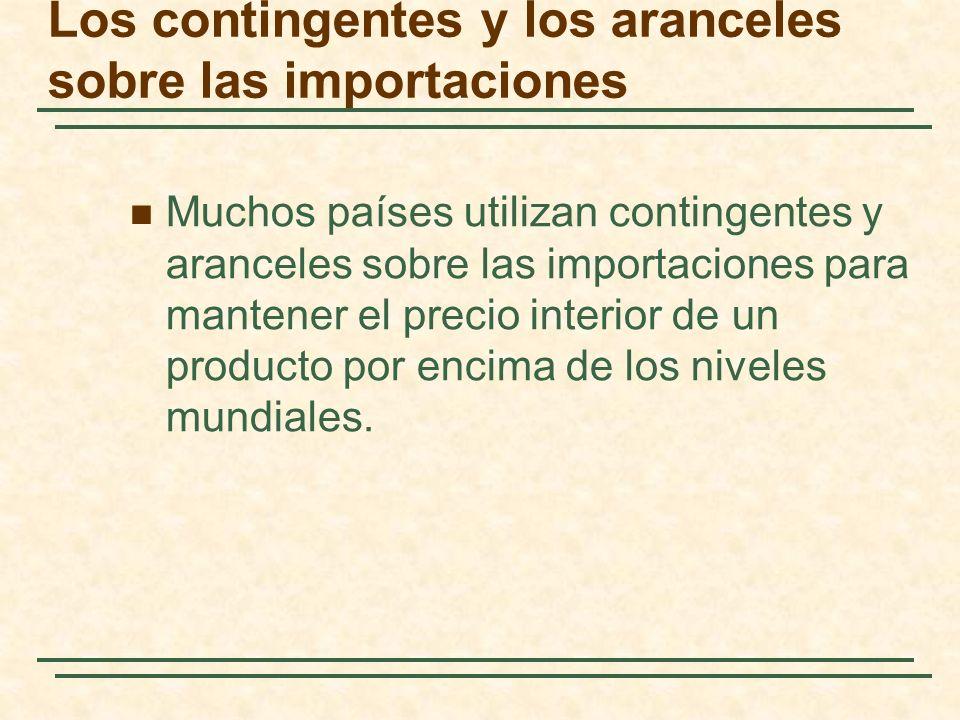 Los contingentes y los aranceles sobre las importaciones