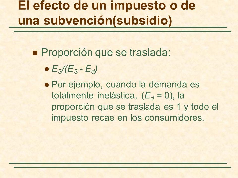 El efecto de un impuesto o de una subvención(subsidio)