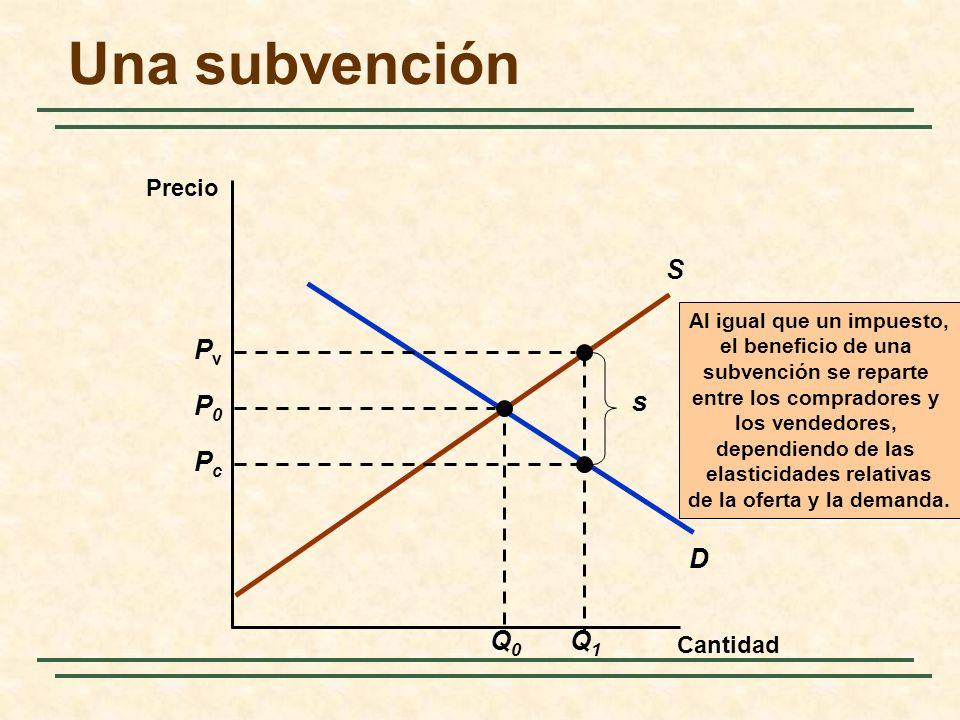Una subvención D S Pv P0 Q0 s Pc Q1 Precio Cantidad