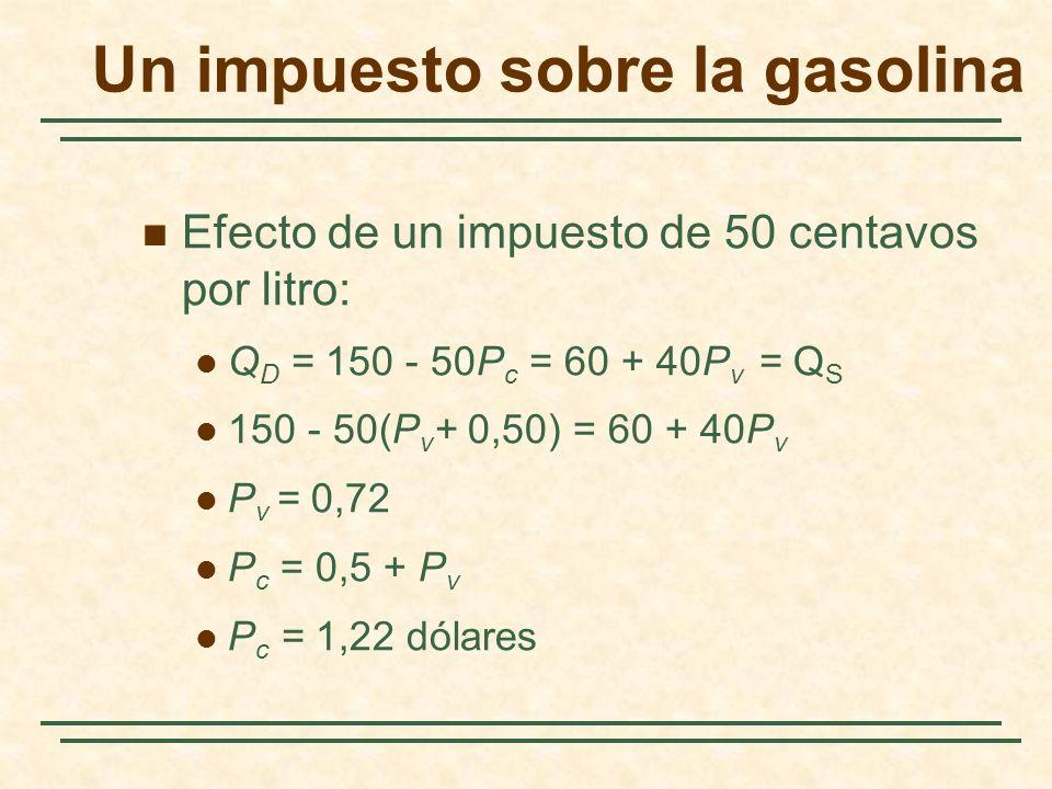 Un impuesto sobre la gasolina