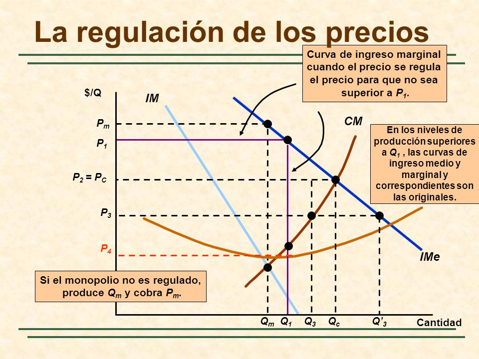 La regulación de los precios