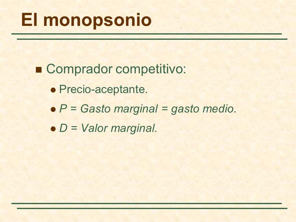 El monopsonio Comprador competitivo: Precio-aceptante.