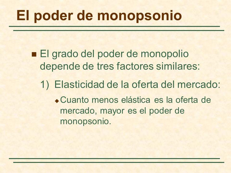 El poder de monopsonio El grado del poder de monopolio depende de tres factores similares: 1) Elasticidad de la oferta del mercado: