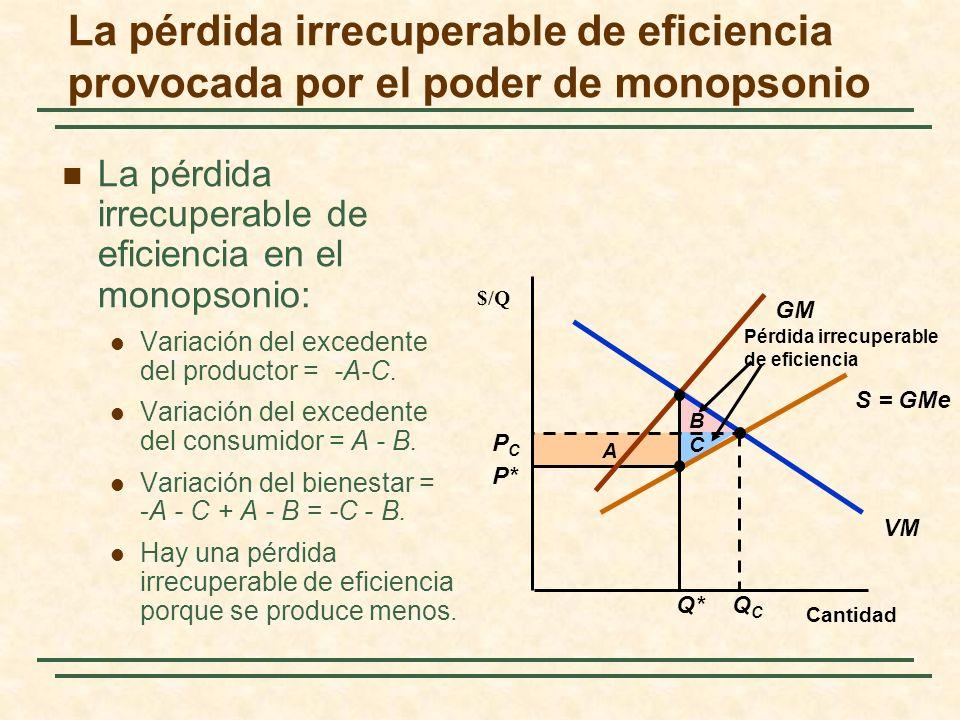 La pérdida irrecuperable de eficiencia provocada por el poder de monopsonio