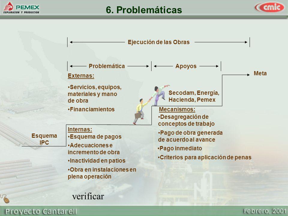 6. Problemáticas verificar Ejecución de las Obras