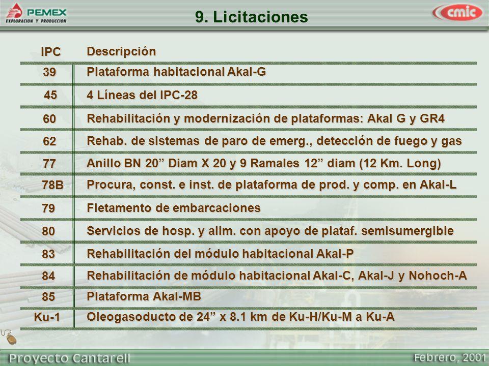 9. Licitaciones IPC Descripción 39 Plataforma habitacional Akal-G 45