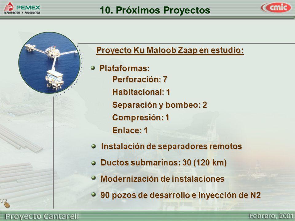 10. Próximos Proyectos Proyecto Ku Maloob Zaap en estudio: