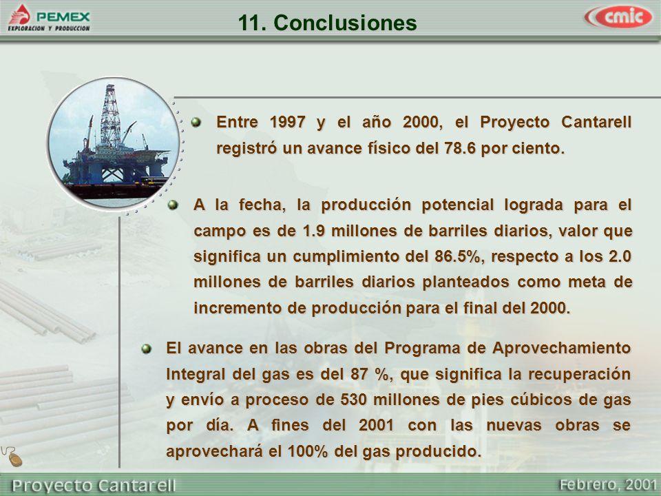 11. Conclusiones Entre 1997 y el año 2000, el Proyecto Cantarell registró un avance físico del 78.6 por ciento.