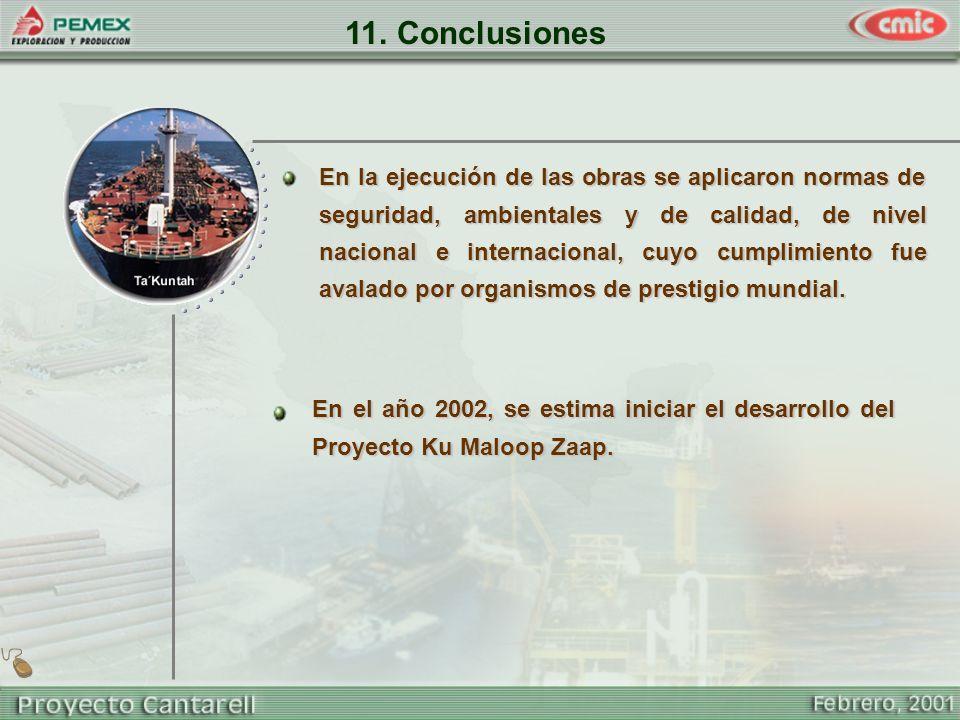 11. Conclusiones