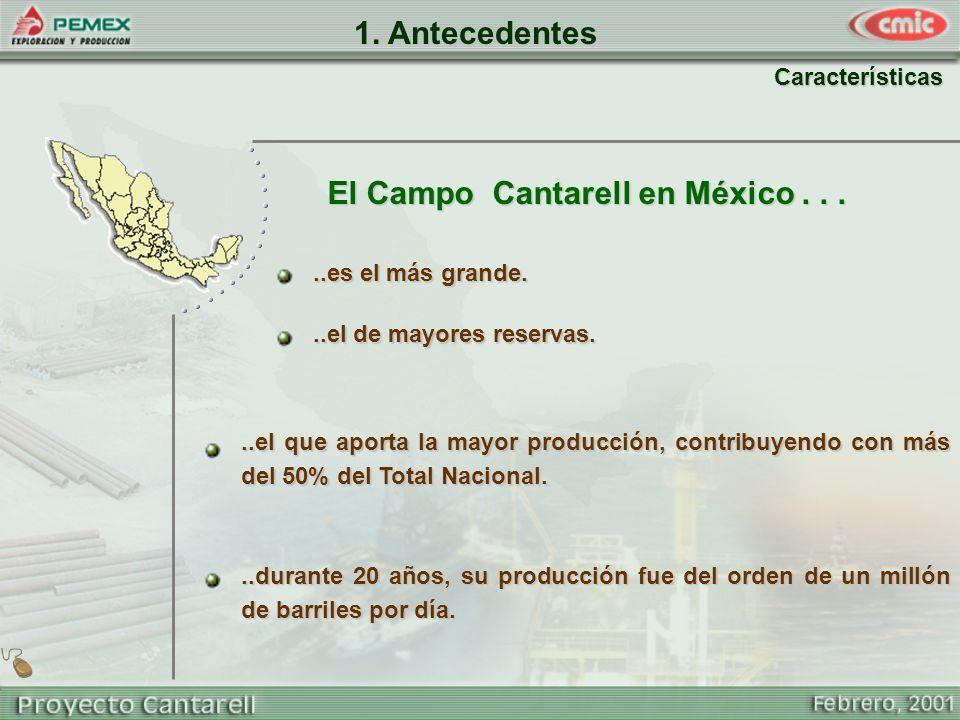 El Campo Cantarell en México . . .
