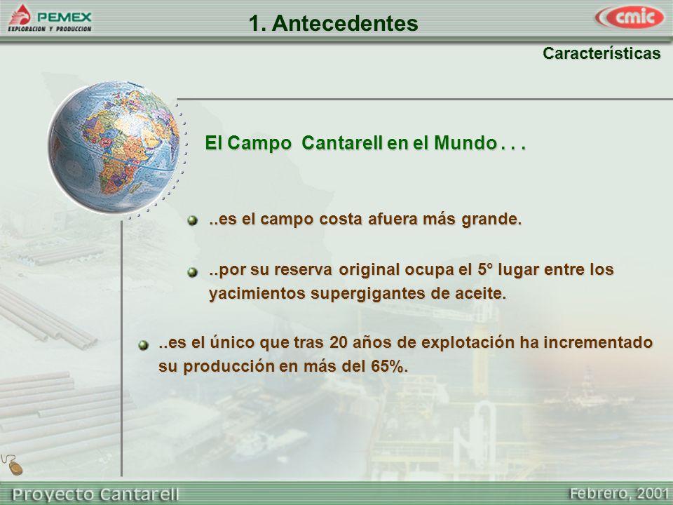 1. Antecedentes El Campo Cantarell en el Mundo . . . Características