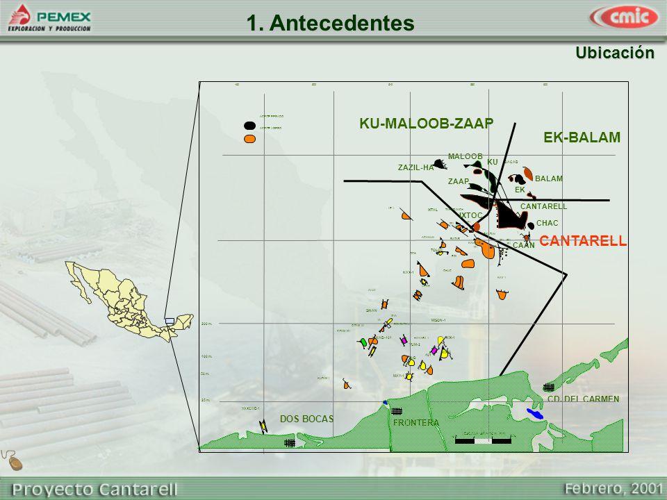 1. Antecedentes Ubicación KU-MALOOB-ZAAP EK-BALAM CANTARELL DOS BOCAS