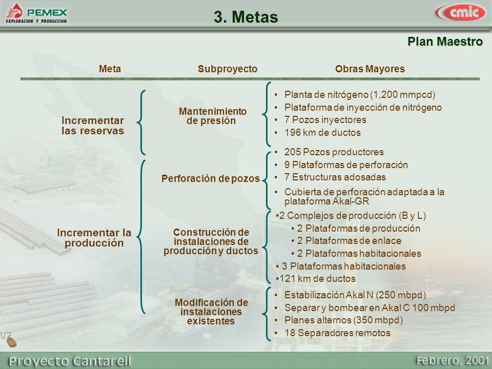 3. Metas Plan Maestro Incrementar las reservas