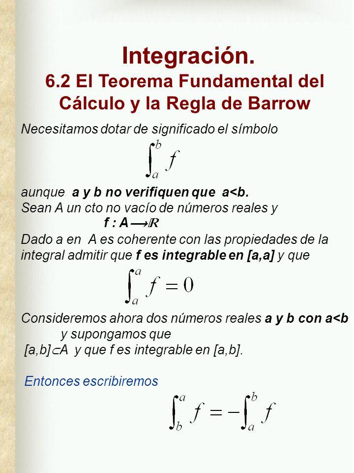 6.2 El Teorema Fundamental del Cálculo y la Regla de Barrow