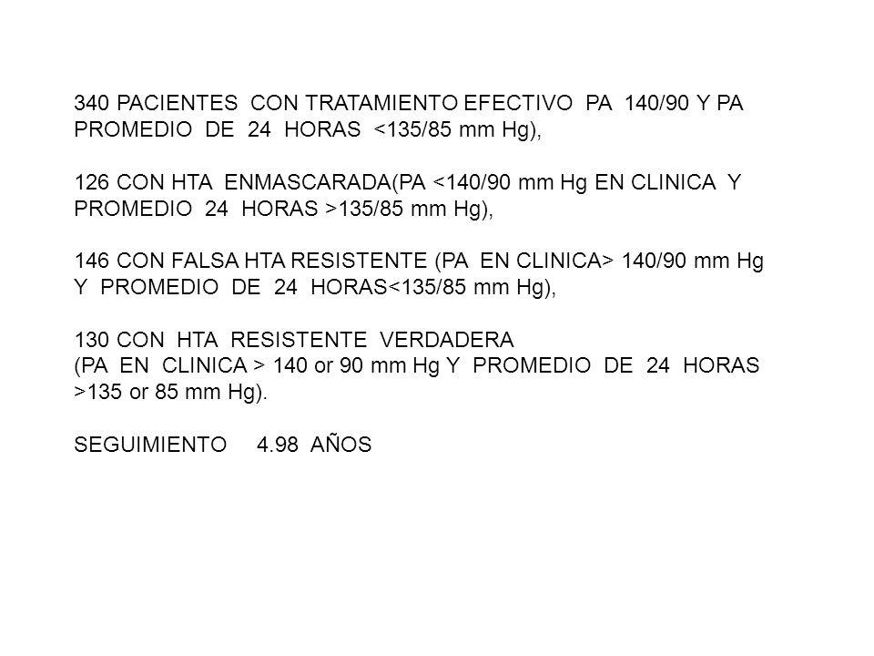 340 PACIENTES CON TRATAMIENTO EFECTIVO PA 140/90 Y PA PROMEDIO DE 24 HORAS <135/85 mm Hg),