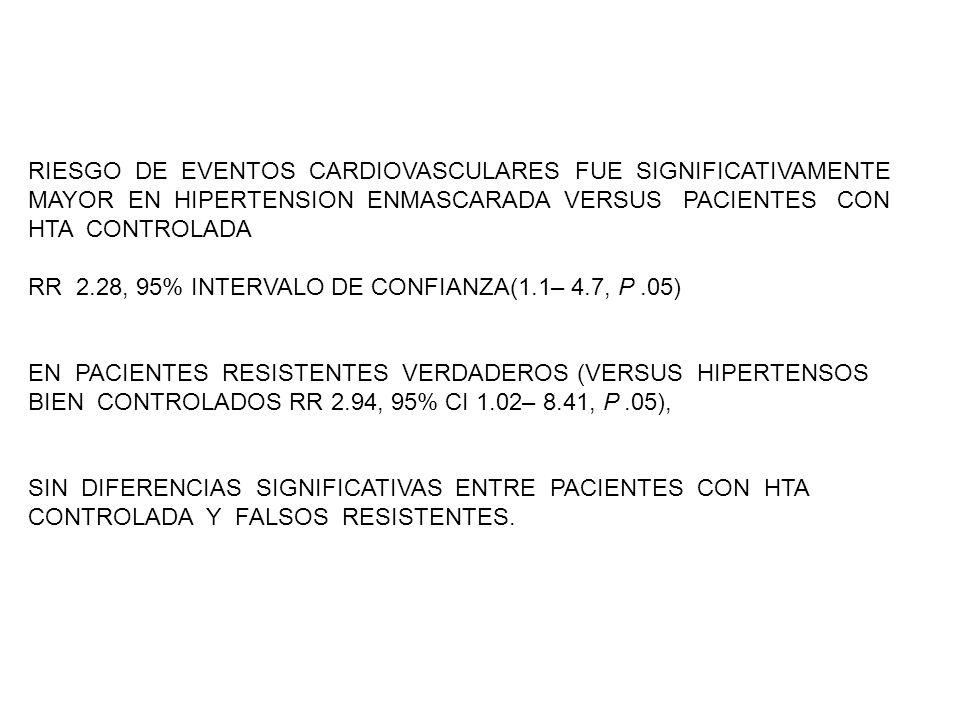 RIESGO DE EVENTOS CARDIOVASCULARES FUE SIGNIFICATIVAMENTE MAYOR EN HIPERTENSION ENMASCARADA VERSUS PACIENTES CON HTA CONTROLADA