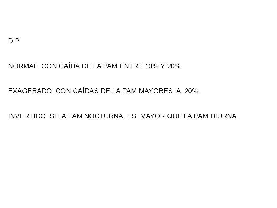 DIP NORMAL: CON CAÍDA DE LA PAM ENTRE 10% Y 20%. EXAGERADO: CON CAÍDAS DE LA PAM MAYORES A 20%.
