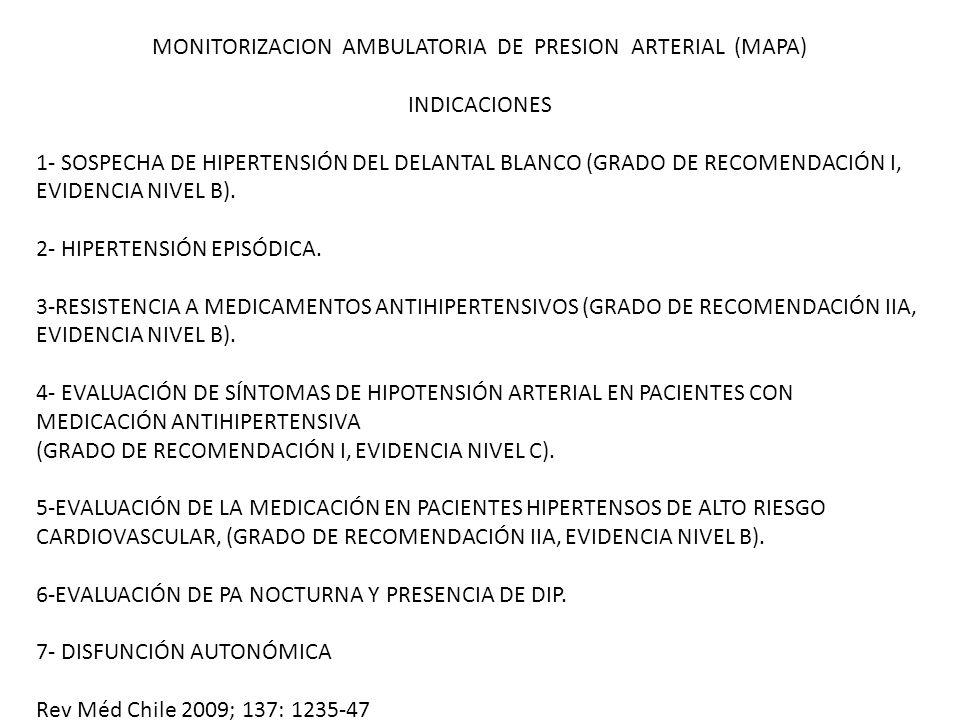 MONITORIZACION AMBULATORIA DE PRESION ARTERIAL (MAPA) INDICACIONES