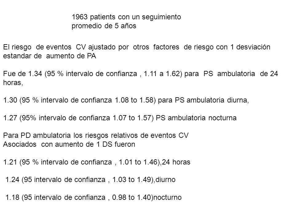 1963 patients con un seguimiento promedio de 5 años