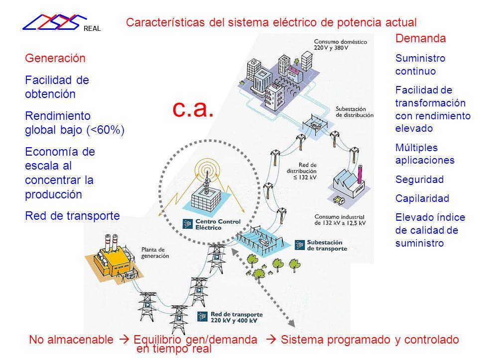 c.a. Características del sistema eléctrico de potencia actual Demanda