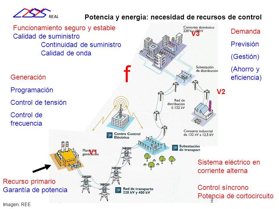 f Potencia y energía: necesidad de recursos de control