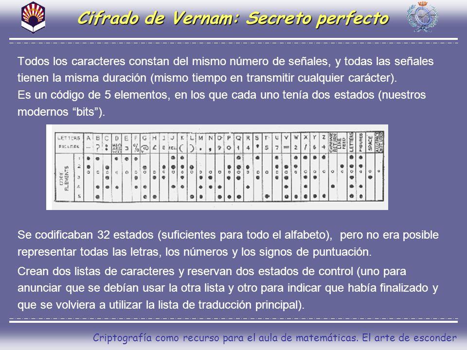 Cifrado de Vernam: Secreto perfecto
