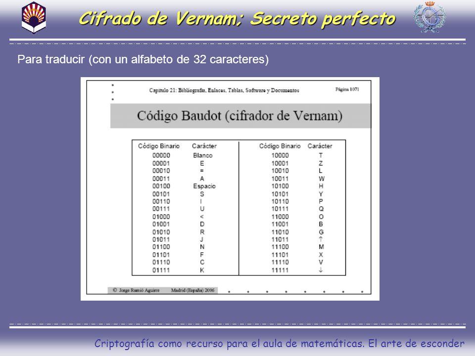 Cifrado de Vernam; Secreto perfecto