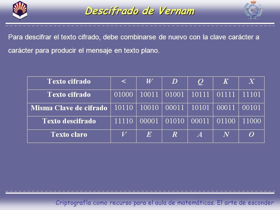 Descifrado de Vernam