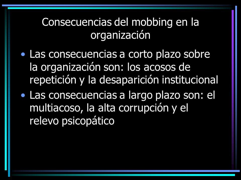 Consecuencias del mobbing en la organización