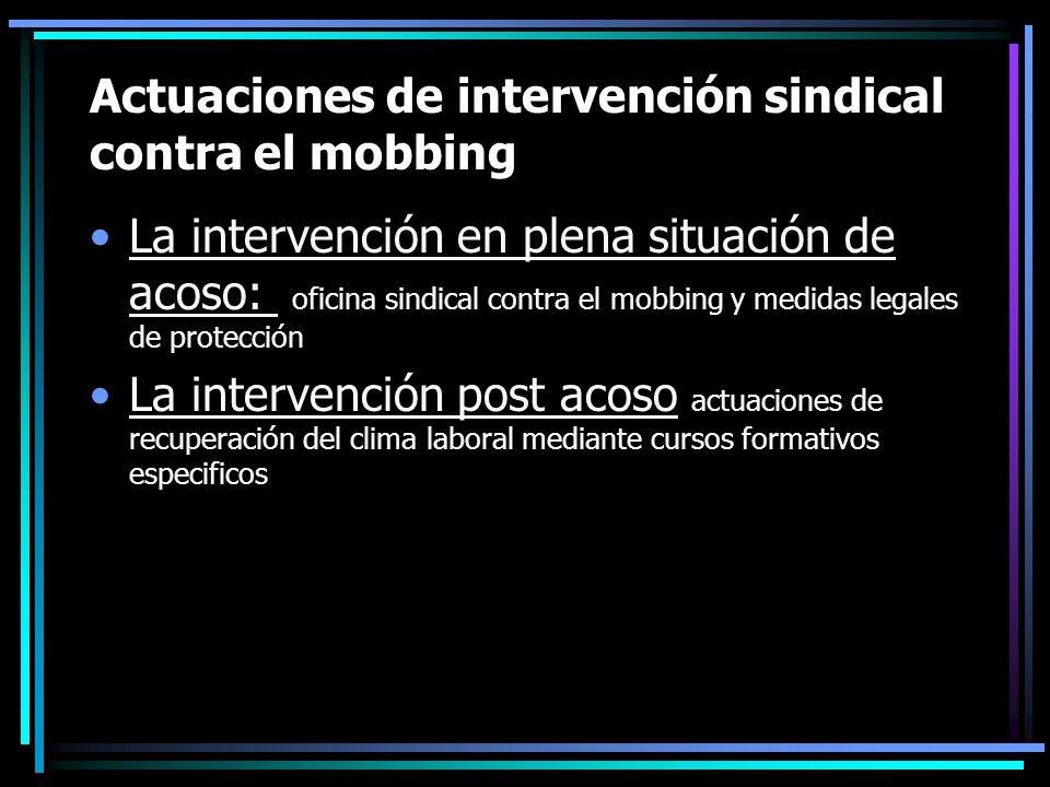 Actuaciones de intervención sindical contra el mobbing