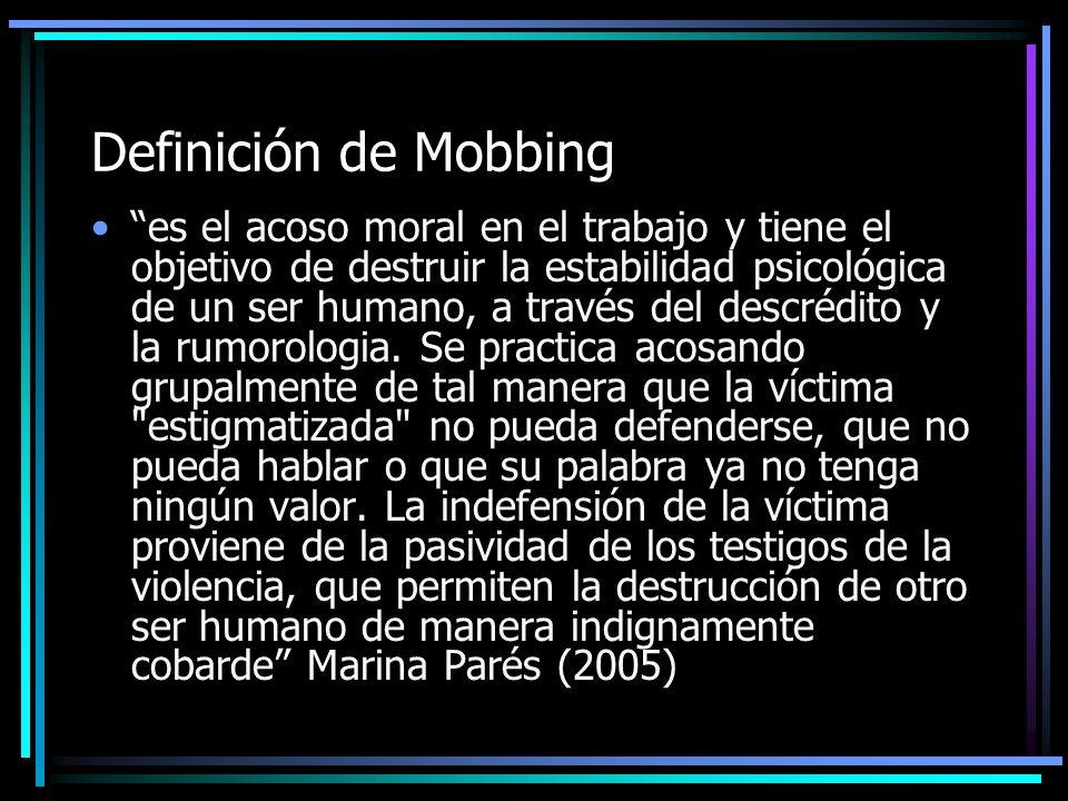 Definición de Mobbing