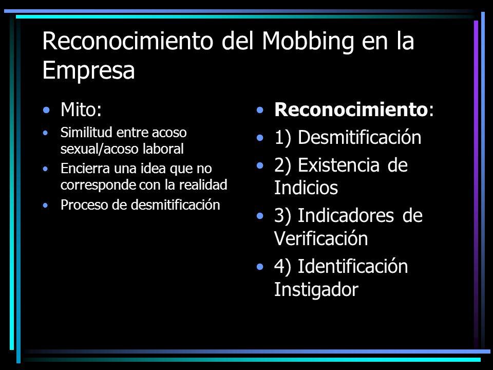Reconocimiento del Mobbing en la Empresa
